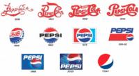 Pepsi-Cola şirketinin logosu tüm dünyada herkes tarafından tanınır. Kendine özgü kırmızı, beyaz ve mavi renkleri hemen hemen her benzin istasyonunda, bakkalda ve restoranda bulunabilir. Bununla birlikte, logo yıllar içinde birçok […]
